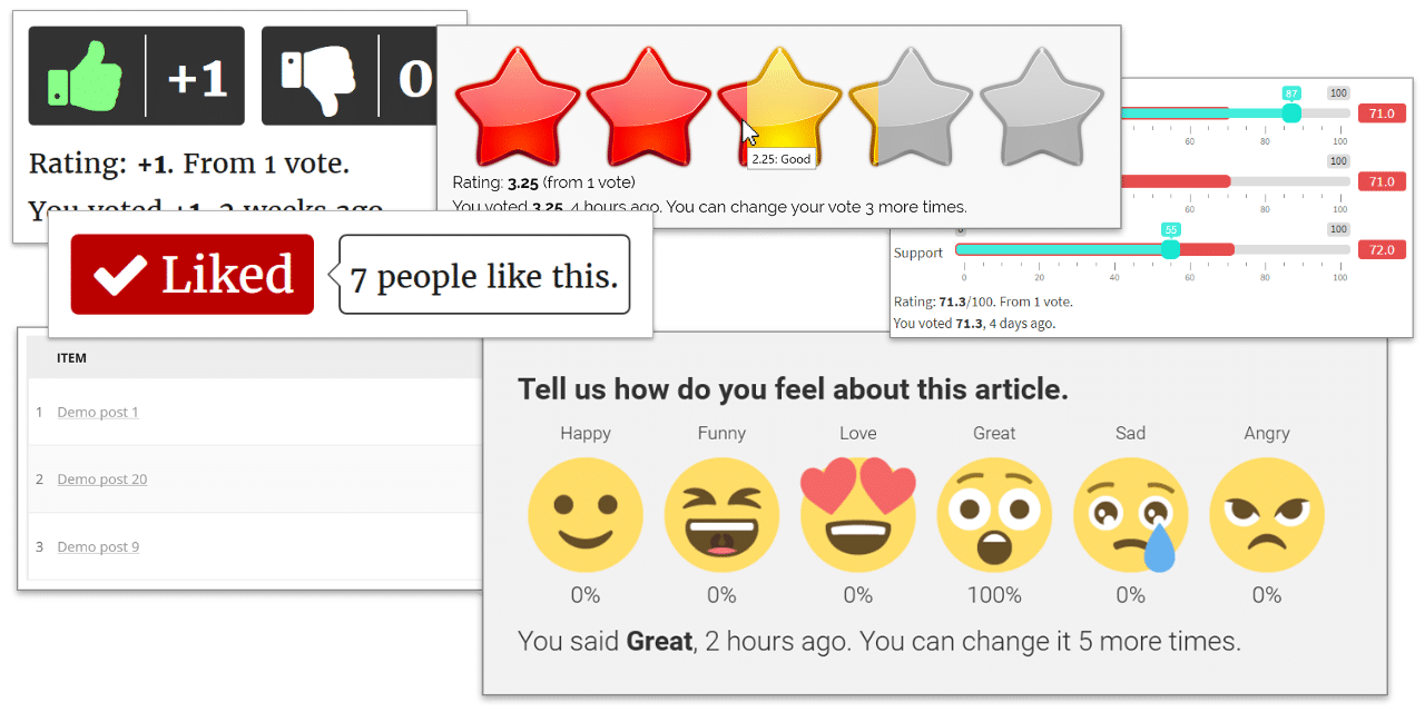GD Rating System